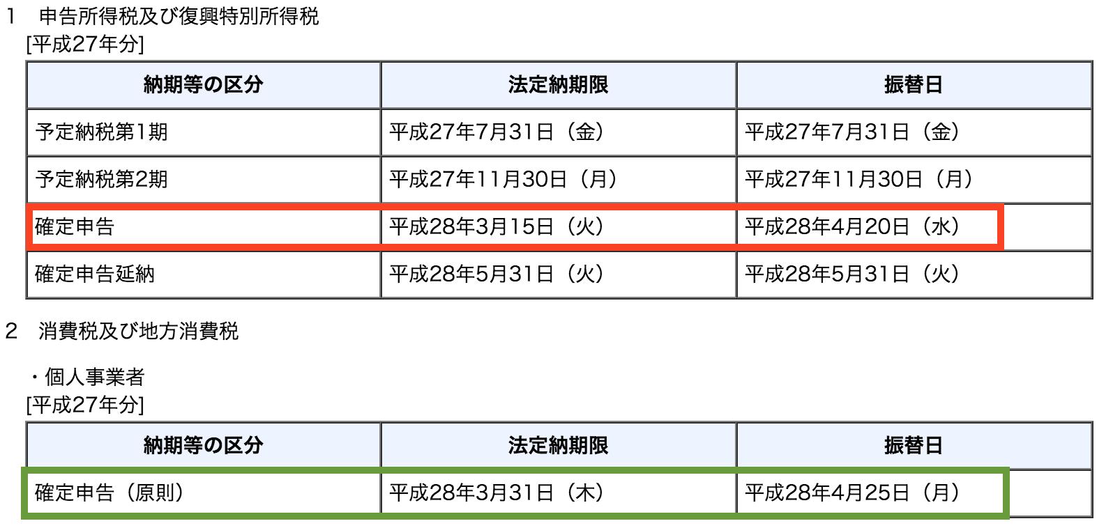 h27_振替納税の納付日の画像