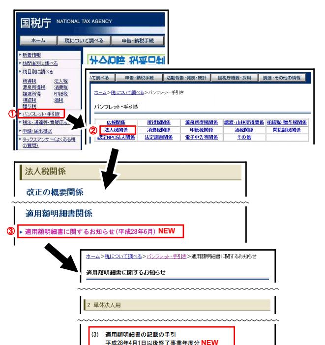 h28_適用額明細書の記載の手引きの画像