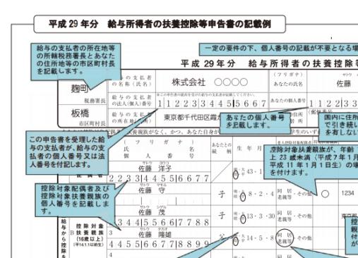 h29_扶養控除等申告書の記載例の画像
