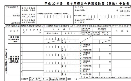 平成30年分扶養控除等(異動)申告書の画像