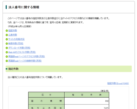 h29_法人番号検索サイトの法人番号に関する情報の画像