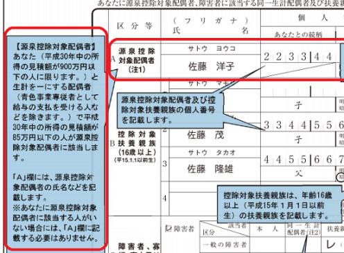 平成30年分の源泉控除対象配偶者の記載例の画像