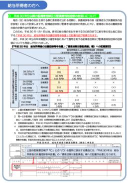 平成30年分の源泉控除対象配偶者の給与所得者への説明資料の画像