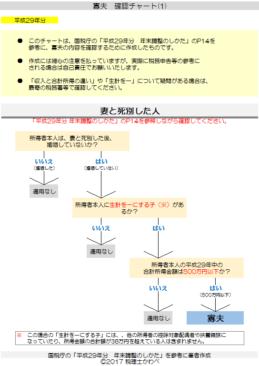 平成29年分-寡夫の確認チャート(1)