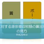 平成29年分-賞与に対する源泉徴収税額-アイキャッチ画像