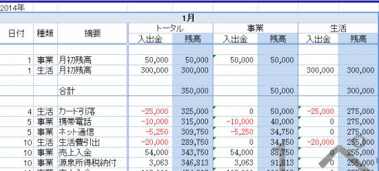 収支計画表(20140728)