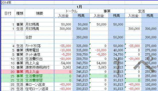 収支計画表(20140728-2)