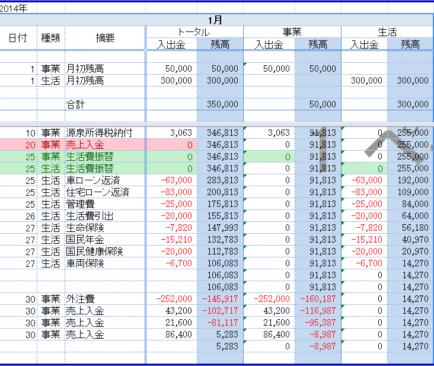 収支計画表(20140729)