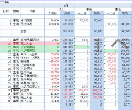 収支計画表(20140729-2)