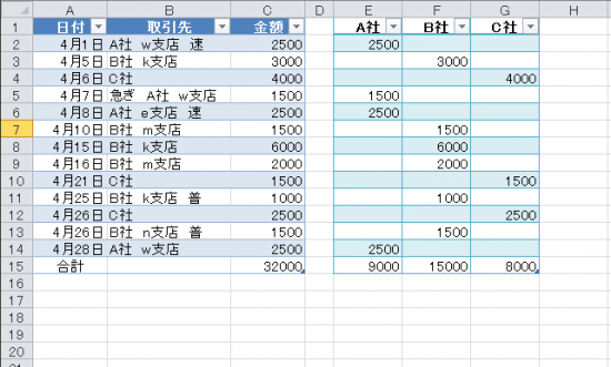 SEARCH関数_完成