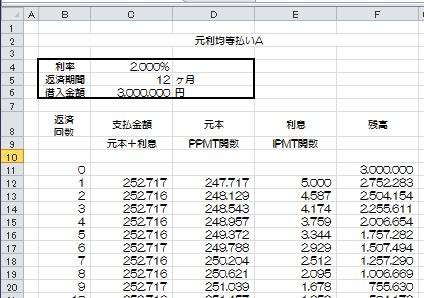返済予定表_3