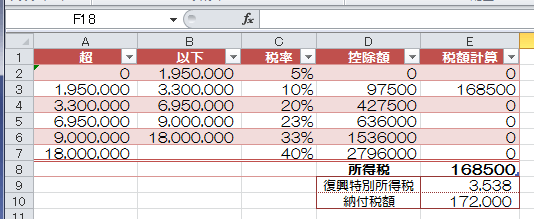 IF関数とAND関数_0