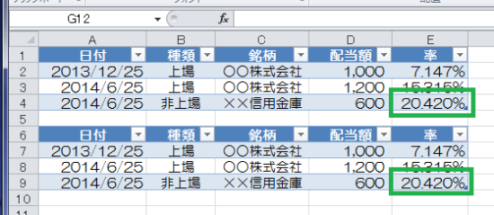 IF関数とAND関数_2
