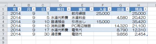 freee出納帳インポート_11