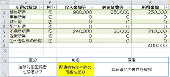 合計所得金額(見積額)計算_14