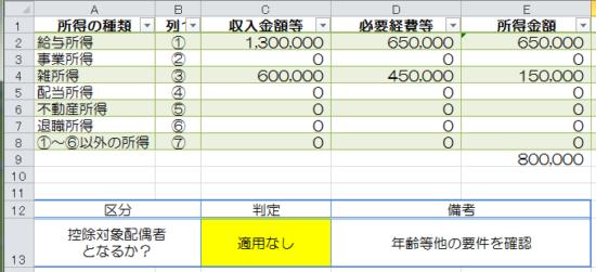 合計所得金額(見積額)計算_15