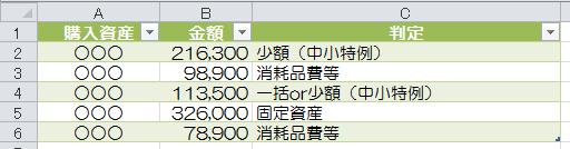 Selectcase_test_13