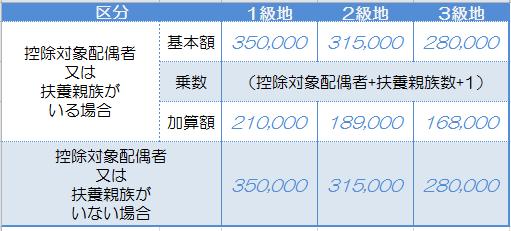 個人住民税_非課税_11