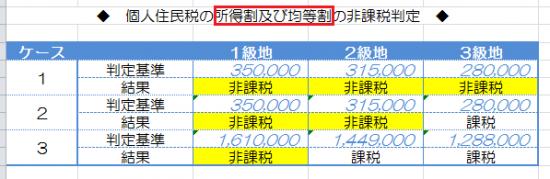 個人住民税_非課税_12