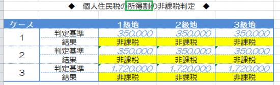 個人住民税_非課税_13