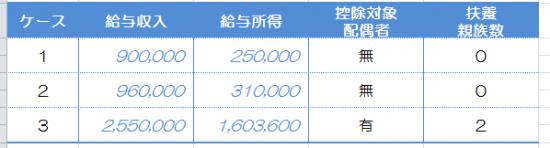 個人住民税_非課税_14