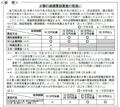 償却資産税申告書_少額_11