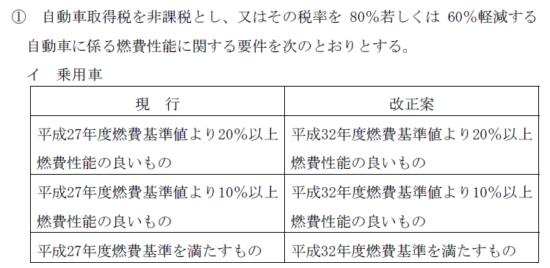 自動車取得税_14(軽自動車税)