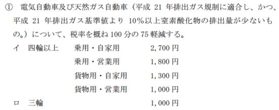 軽自動車税_13