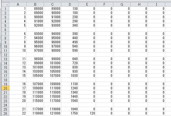 Excelの源泉徴収税額表の空白行を削除するマクロ J Musu No Blog
