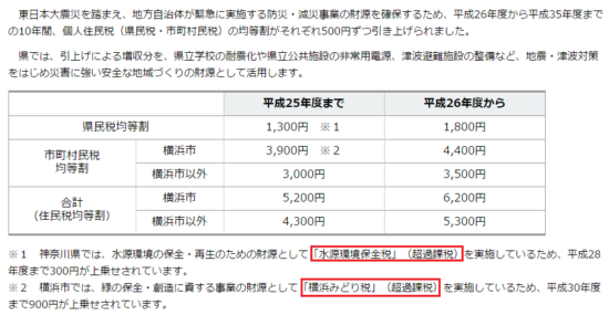 H27個人住民税_11