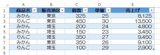 テーブル_13