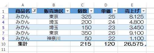 テーブル_19