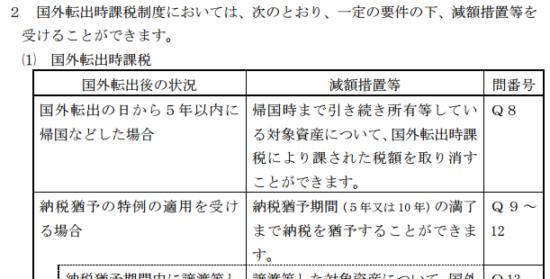 国外転出時課税制度(FAQ)_15