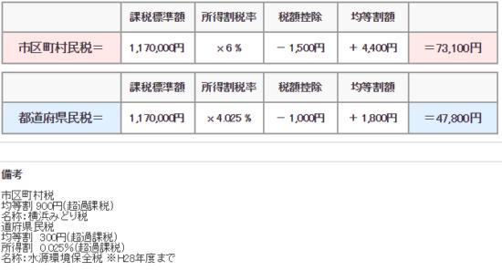 H27個人住民税_12