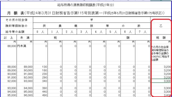 H27源泉徴収税額乙欄_11