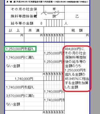 H27源泉徴収税額乙欄_18