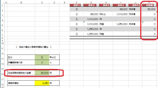 H27源泉徴収税額乙欄_21