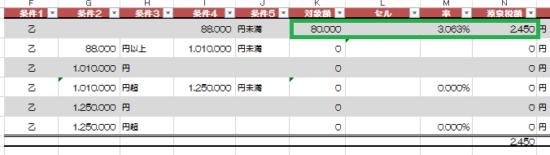 H27源泉徴収税額乙欄_22