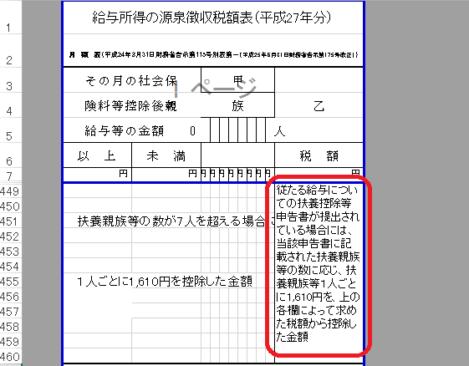 H27源泉徴収税額乙欄_25