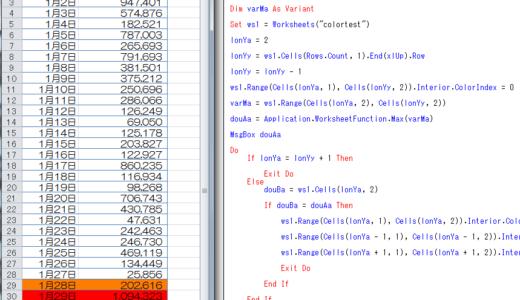 最大値のセルの背景色を変更するマクロ