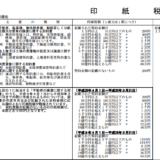 平成27年1月以降_印紙税一覧表の画像