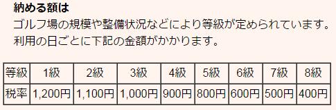 ゴルフ場利用税_12