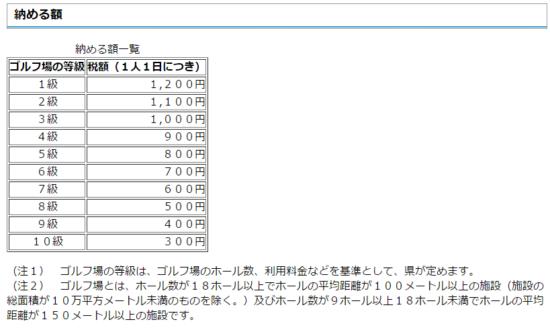 ゴルフ場利用税_14