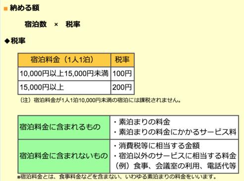 スクリーンショット 2015-07-27 8.04.59