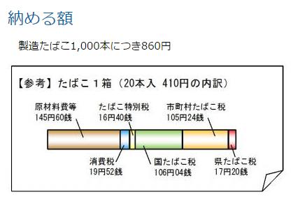 たばこ税_11