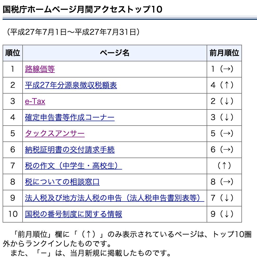 h2707_国税庁トップ10の画像