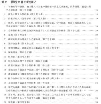 印紙税手引き_13