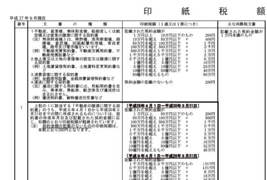 印紙税手引き_16