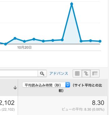 サイト表示速度_13