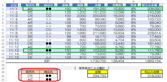 DSUM関数_16